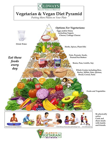 what is vegan oldways vegetarian vegan diet pyramid