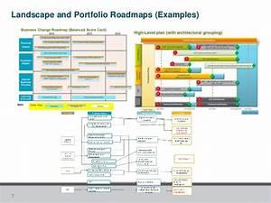 table of contents toc to define enterprise architecture With enterprise architecture roadmap template