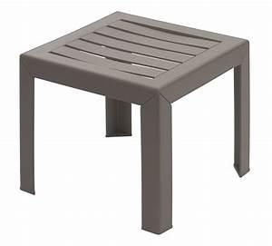 table basse de jardin miami grosfillex With table de jardin de couleur