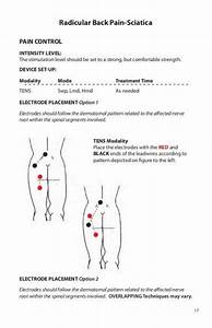 Pin On Electrode Placement Info