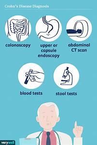 How Crohn U0026 39 S Disease Is Diagnosed