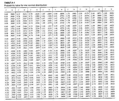 table student distribution chem values a1 tak uic tablee mean edu
