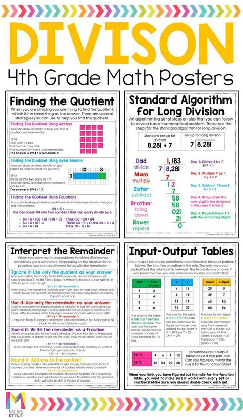 4th Grade Math Posters - Distance Learning   4th grade ...