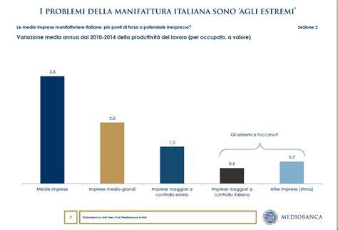 la media impresa inclusiva traina lindustria italiana