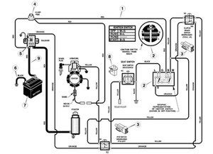 Mtd 10 Hp Wiring Diagram by Solved Motor Does Not Turn All The Way Murray