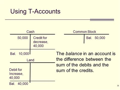 Acg2021 Financial Accounting Ppt