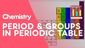 What Is A Periodic Table Period  The Periodic Table