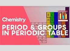 What are Periods and Groups in the Periodic Table