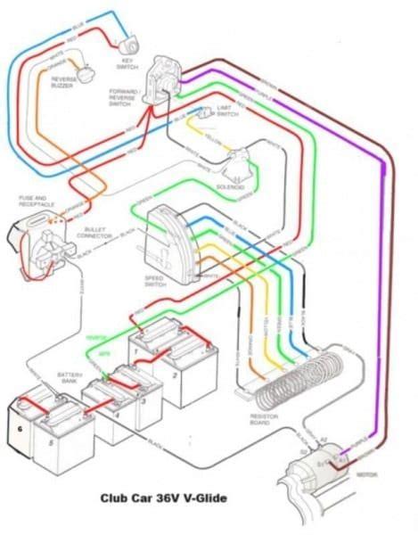 1997 Ez Go Dc Wiring Diagram by 36 Volt Club Car Golf Cart Wiring Diagram
