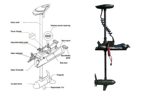 Complete Trolling Motors For Sale Page Find