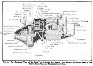 Engine Cutaway Diagram For Model A Ford Model A Ford