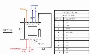 Arduino Fm Receiver With Tea5767