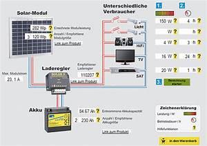 Solaranlage Selbst Bauen : die besten 25 selber bauen solaranlage ideen auf pinterest solaranlage wohnmobil solaranlage ~ Orissabook.com Haus und Dekorationen