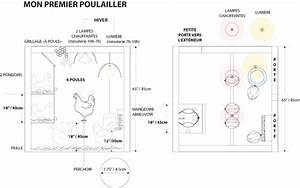 Plan Poulailler 5 Poules : poulailler 6 poules plan ~ Premium-room.com Idées de Décoration