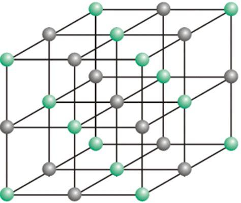 Vernetztes Studium  Chemie, Chemie Für Mediziner Ionengitter