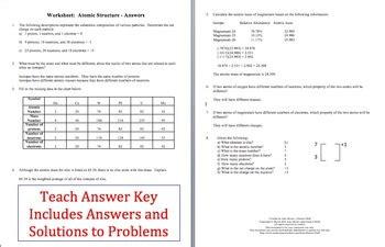 atoms and atomic structure worksheet by brown science tpt