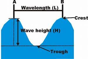 Tsunami  Maine U0026 39 S Geologic Hazards  Maine Geological Survey