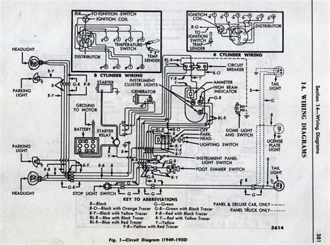 HD wallpapers wiring diagram for a ford tractor