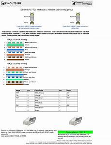 Ethernet 10    100 Mbit  Cat 5  Network Cable Wiring Diagram