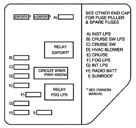 04 Grand Prix Fuse Box Diagram by Pontiac Grand Am 2001 2004 Fuse Box Diagram Auto