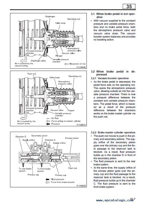 manual repair autos 1995 mitsubishi truck on board diagnostic system mitsubishi fuso canter euro 5 australia shop manuals pdf
