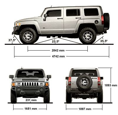 all car logos and names in the world pdf hummer car blueprints die autozeichnungen les plans