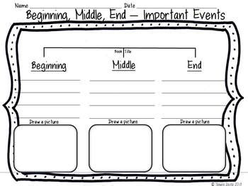 Beginning, Middle, End Poster Set And Graphic Organizer Tpt