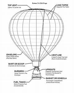 Hot Balloon Diagram