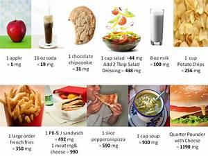 Low sodium diet meal plan / Benefits of binge eating