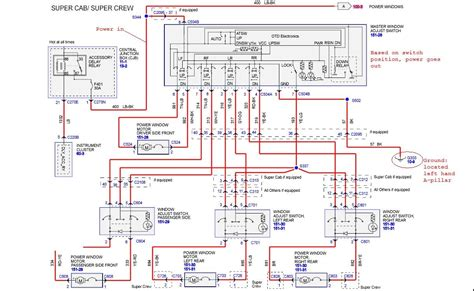 ford f150 wiring diagrams best site wiring harness