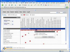 datastation information centre With document control training online
