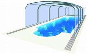 Prijzen Patio Zwembadoverkapping