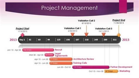 project management timeline template project management timeline template made with office