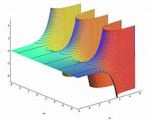 Ln Berechnen : mathematische funktion ~ Themetempest.com Abrechnung