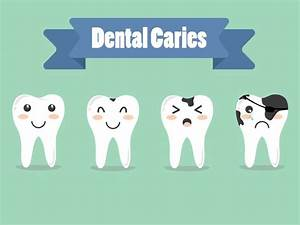 1000+ ideas about Dental Caries on Pinterest | Dental ...