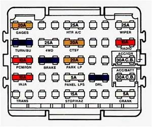 Chevrolet Suburban  1993 - 1994  - Fuse Box Diagram