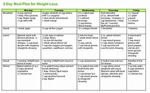Weight loss diet plan Weight Loss and Dieting