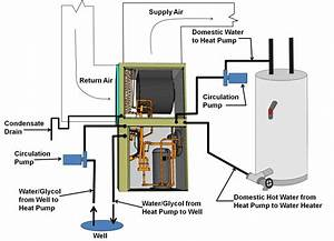 Florida Heat Pump Wiring Diagram Heat Pump Relay Diagram  Furnace Or Heat Pump