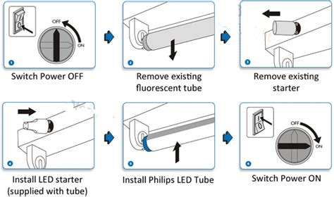 fluorescent lights ballast replacement chart l