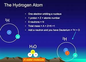 File Hydrogen Atom Jpg