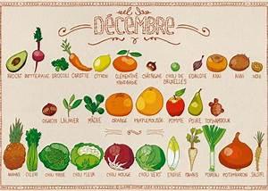 Claire Sophie Lozia : carte et menu du meilleur food truck du val d 39 oise ax bon ~ Melissatoandfro.com Idées de Décoration