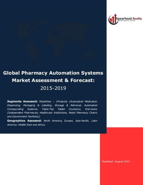 Global Pharmacy by Global Pharmacy Automation Systems Market Assessment