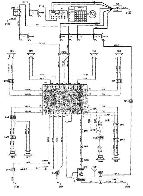 volvo 850 speaker wiring diagram volvo 850 1995 wiring diagrams audio carknowledge