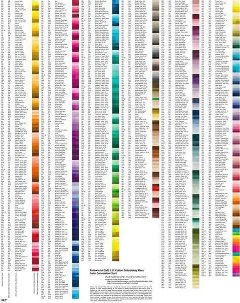 dmc thread color chart pantone colors to dmc thread chart embroidery