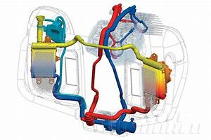 Harley Davidson Engine Cooling Diagram