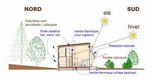 Maison Bioclimatique Passive : architecture bioclimatique atelier architecture verte ~ Melissatoandfro.com Idées de Décoration