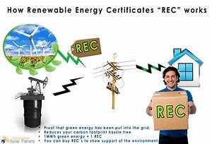 Renewable Energy Certificates  Get Some And Reduce Your Carbon Footprint  Hassle Free