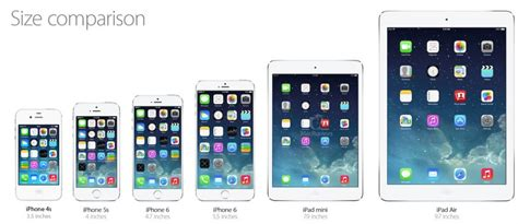 iphone screen size iphone 6 screen size comparison with iphone 5s 4s