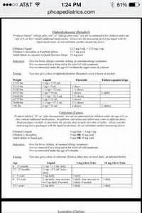 Tylenol Dosage Chart Parenting Infant Tylenol Dosage