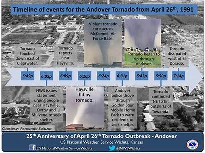 Timeline Tornado 1991 Andover Wichita Weather April